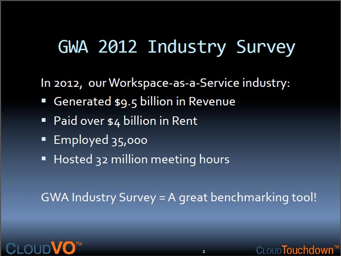Workspace-as-a-Service: A $9.5 bln Industry in 2012