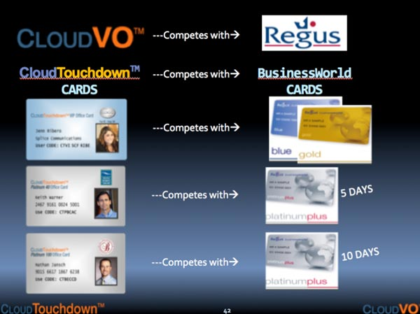 CloudTouchdown vs. Businessworld