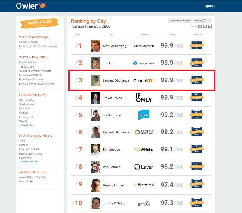 Owler Top CEO Rankings