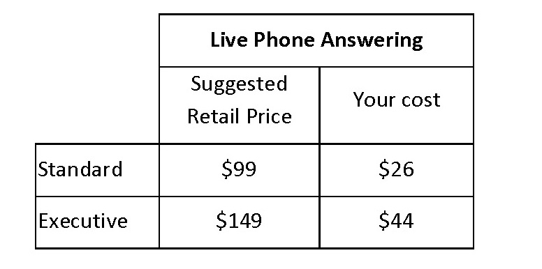 Live Phone Answering Suggested Pricing | CloudVO